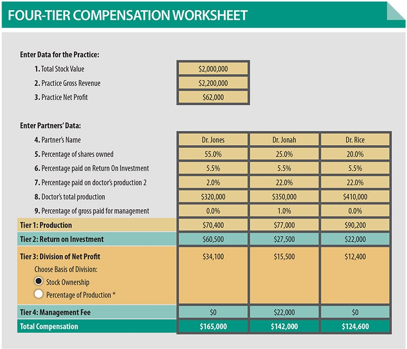 Four-tier compensation worksheet