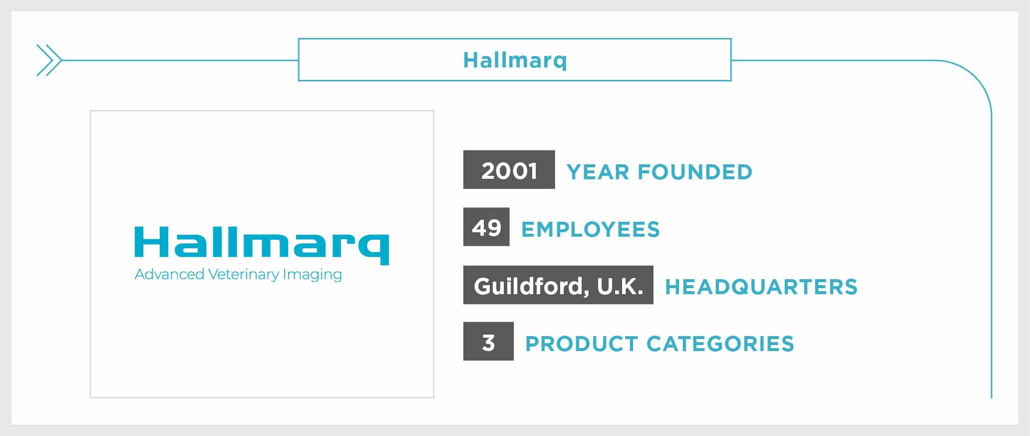Vision Statement: Hallmarq Veterinary Imaging