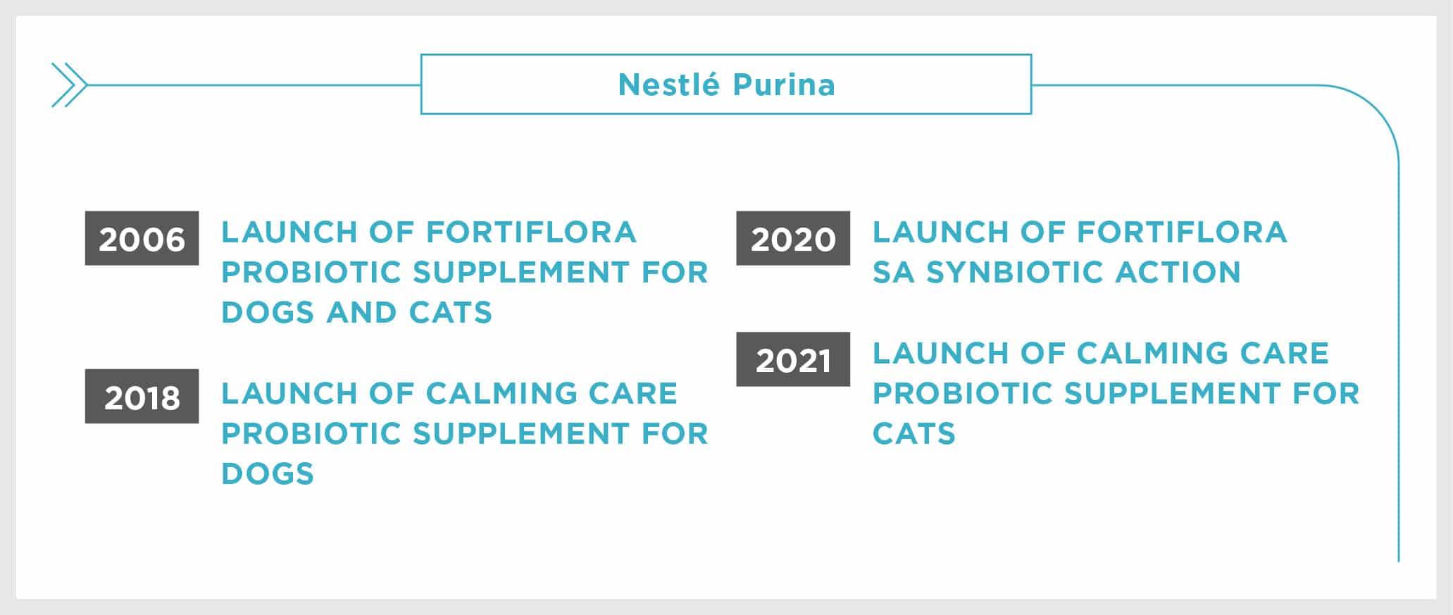Vision Statement: Nestlé Purina